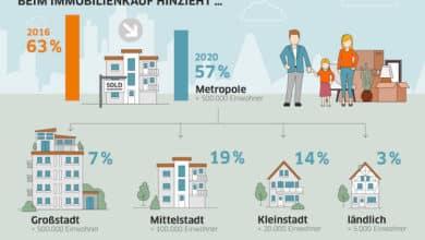 2020-09-23-Eigenheim