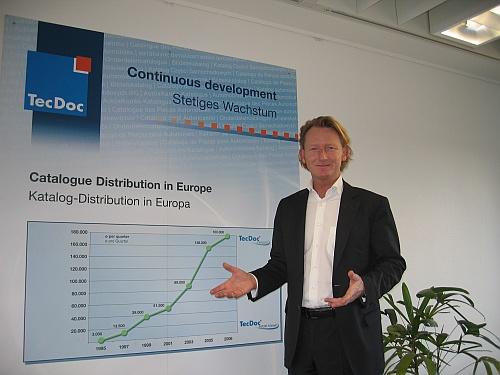 Uli Zehnpfenning (TecDoc, Foto) leitet das Projekt zusammen mit Jürgen Buchert (TecCom).